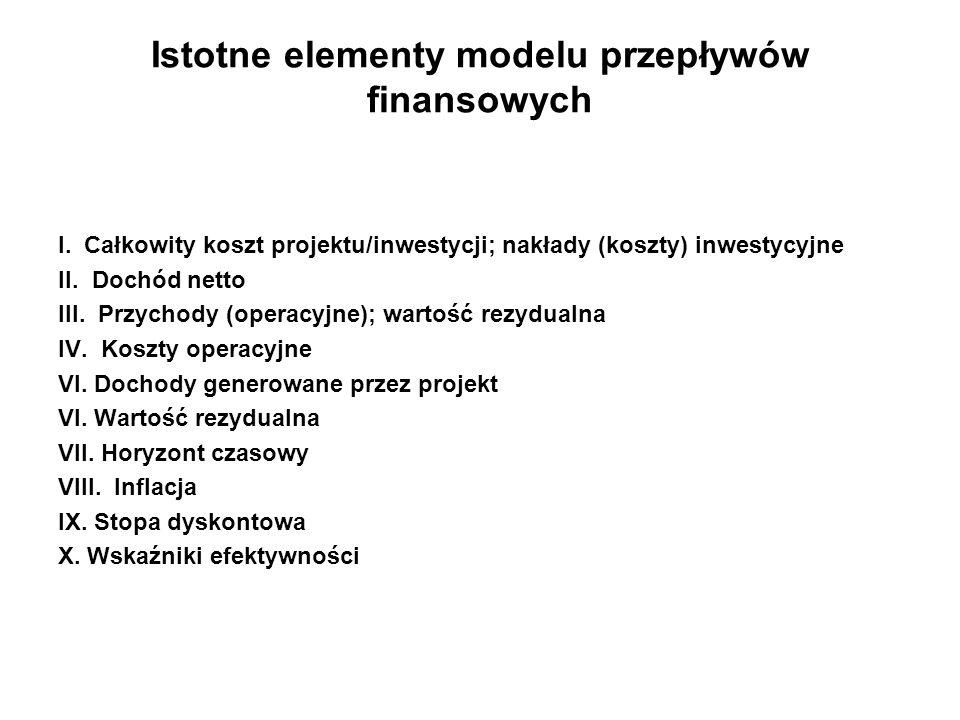 Istotne elementy modelu przepływów finansowych