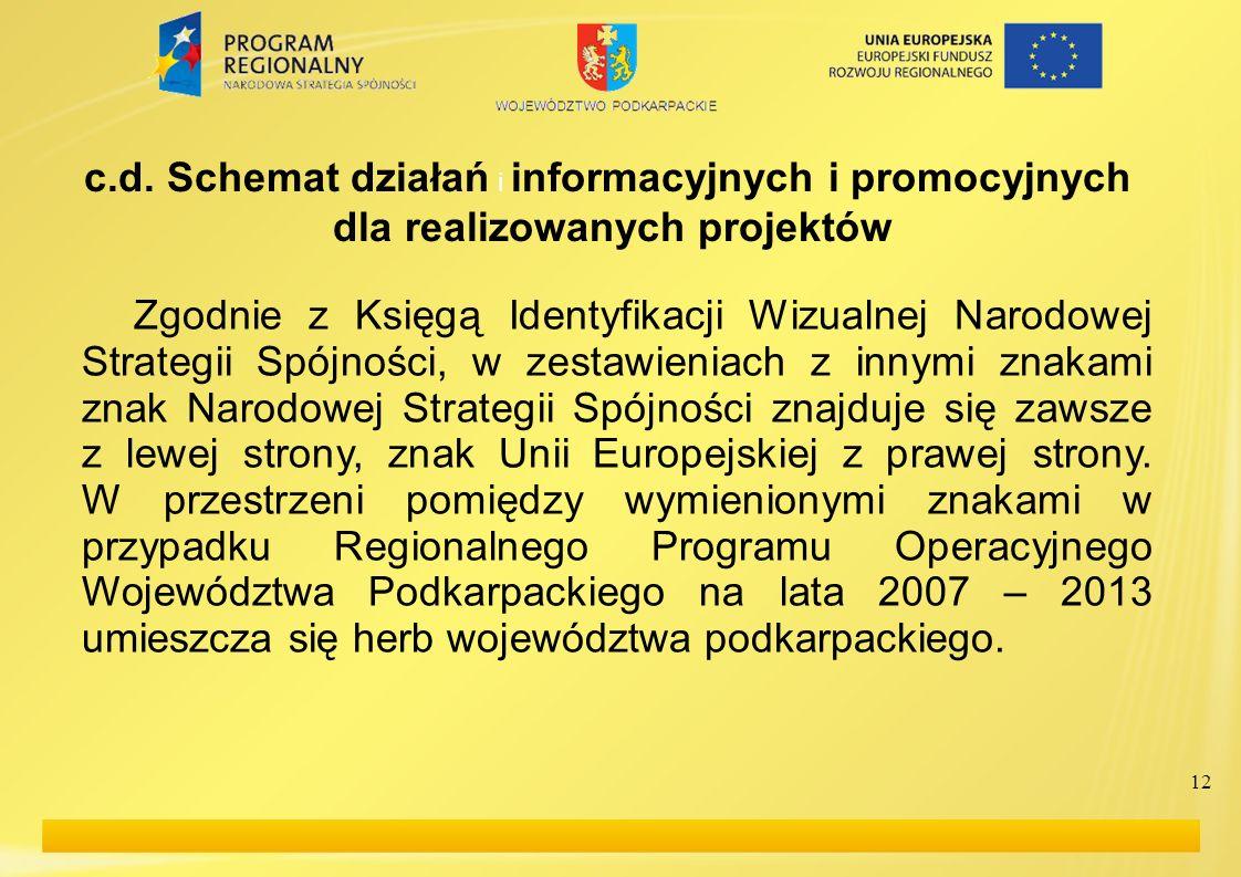 c.d. Schemat działań i informacyjnych i promocyjnych dla realizowanych projektów