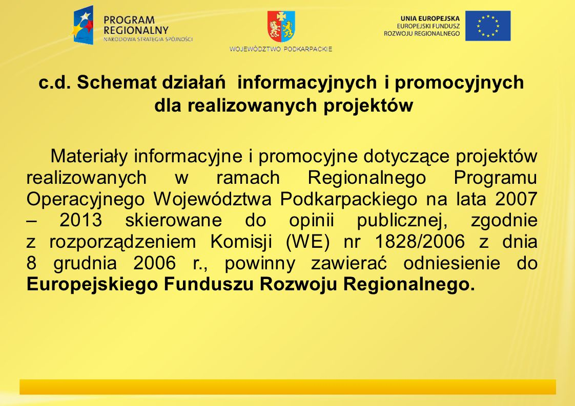 c.d. Schemat działań informacyjnych i promocyjnych dla realizowanych projektów