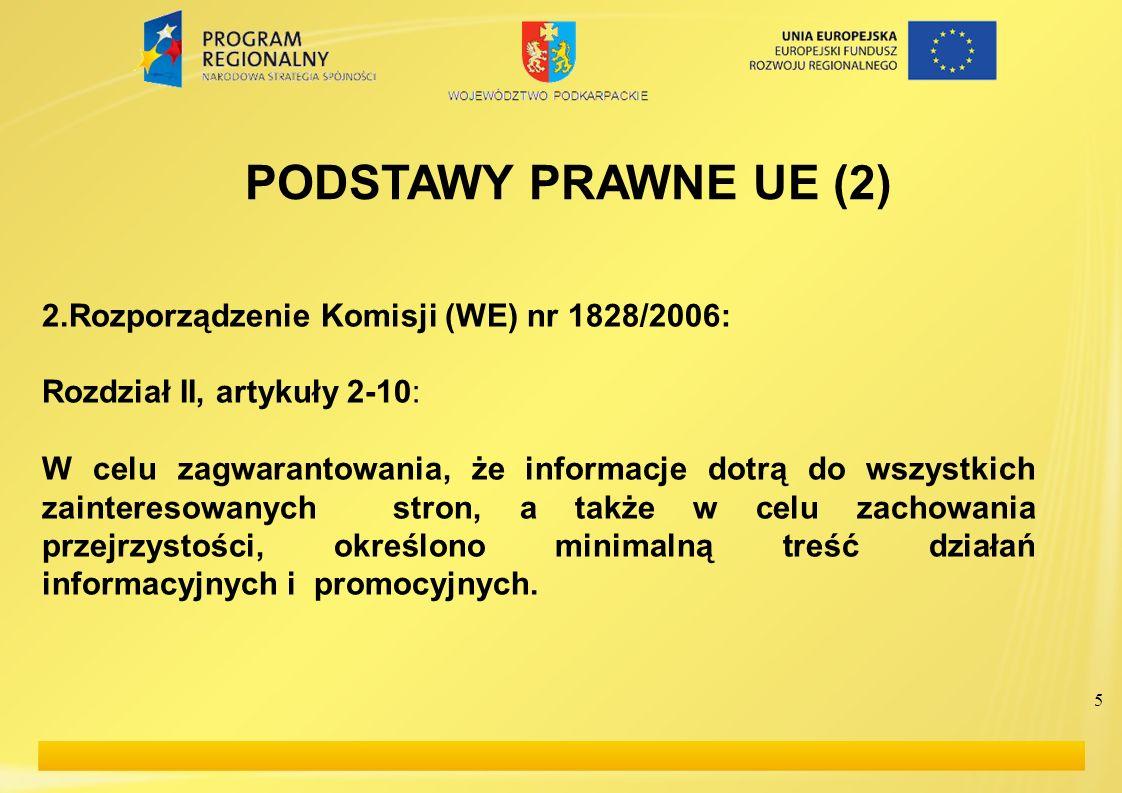 PODSTAWY PRAWNE UE (2) 2.Rozporządzenie Komisji (WE) nr 1828/2006: