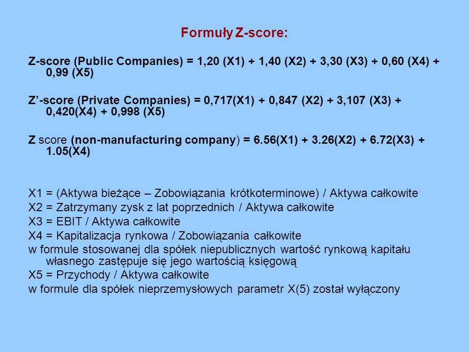 Formuły Z-score:Z-score (Public Companies) = 1,20 (X1) + 1,40 (X2) + 3,30 (X3) + 0,60 (X4) + 0,99 (X5)