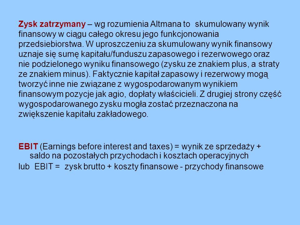 Zysk zatrzymany – wg rozumienia Altmana to skumulowany wynik finansowy w ciągu całego okresu jego funkcjonowania przedsiebiorstwa. W uproszczeniu za skumulowany wynik finansowy uznaje się sumę kapitału/funduszu zapasowego i rezerwowego oraz nie podzielonego wyniku finansowego (zysku ze znakiem plus, a straty ze znakiem minus). Faktycznie kapitał zapasowy i rezerwowy mogą tworzyć inne nie związane z wygospodarowanym wynikiem finansowym pozycje jak agio, dopłaty właścicieli. Z drugiej strony część wygospodarowanego zysku mogła zostać przeznaczona na zwiększenie kapitału zakładowego.