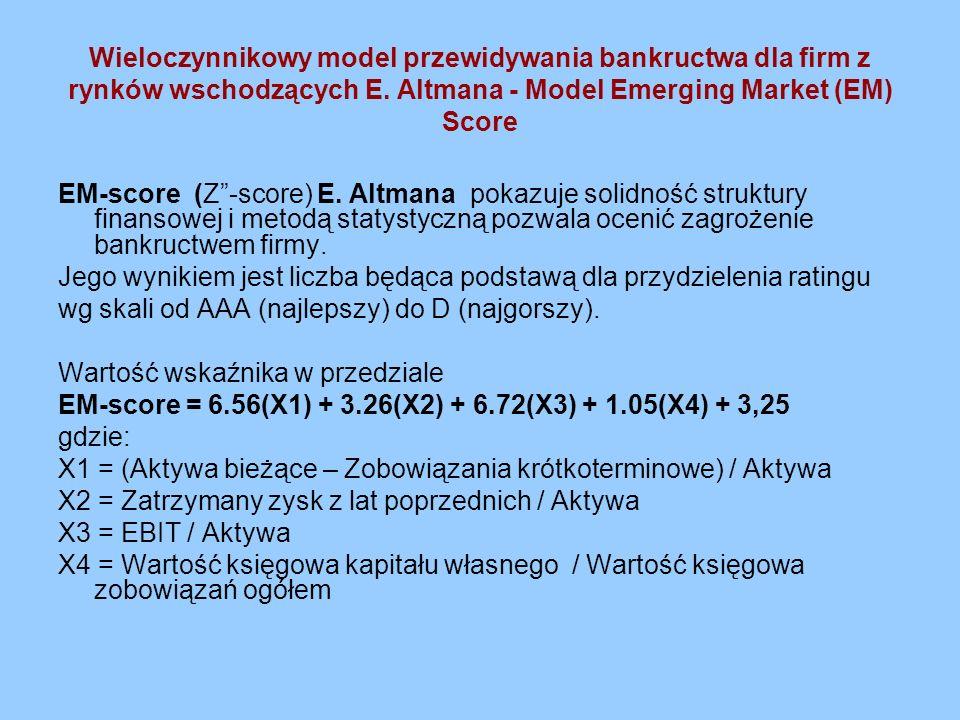 Wieloczynnikowy model przewidywania bankructwa dla firm z rynków wschodzących E. Altmana - Model Emerging Market (EM) Score