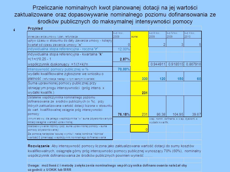 Przeliczanie nominalnych kwot planowanej dotacji na jej wartości zaktualizowane oraz dopasowywanie nominalnego poziomu dofinansowania ze środków publicznych do maksymalnej intensywności pomocy