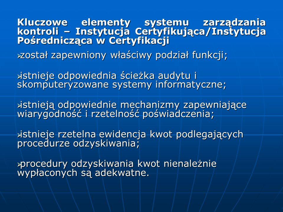 Kluczowe elementy systemu zarządzania kontroli – Instytucja Certyfikująca/Instytucja Pośrednicząca w Certyfikacji