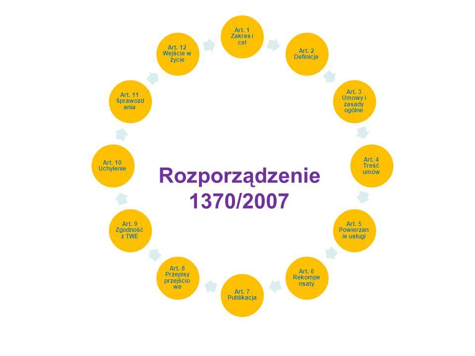 Rozporządzenie 1370/2007 Art. 1 Zakres i cel Art. 2 Definicje