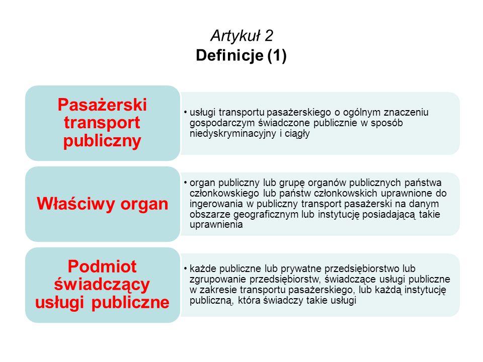 Pasażerski transport publiczny Podmiot świadczący usługi publiczne