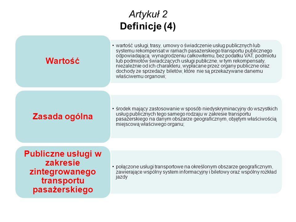 Publiczne usługi w zakresie zintegrowanego transportu pasażerskiego