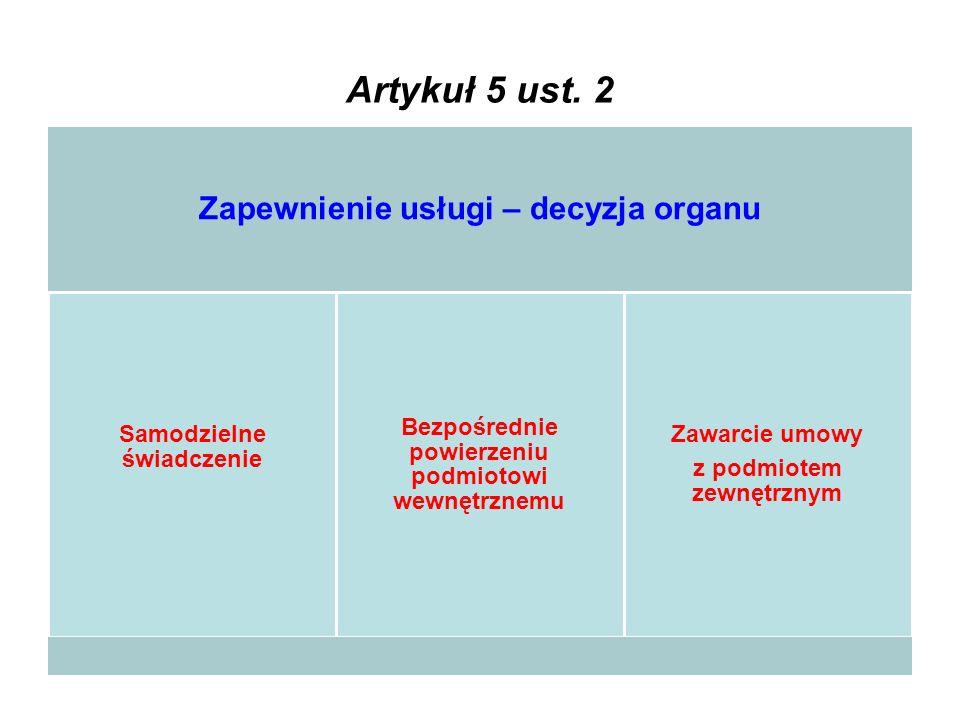 Artykuł 5 ust. 2 Zapewnienie usługi – decyzja organu