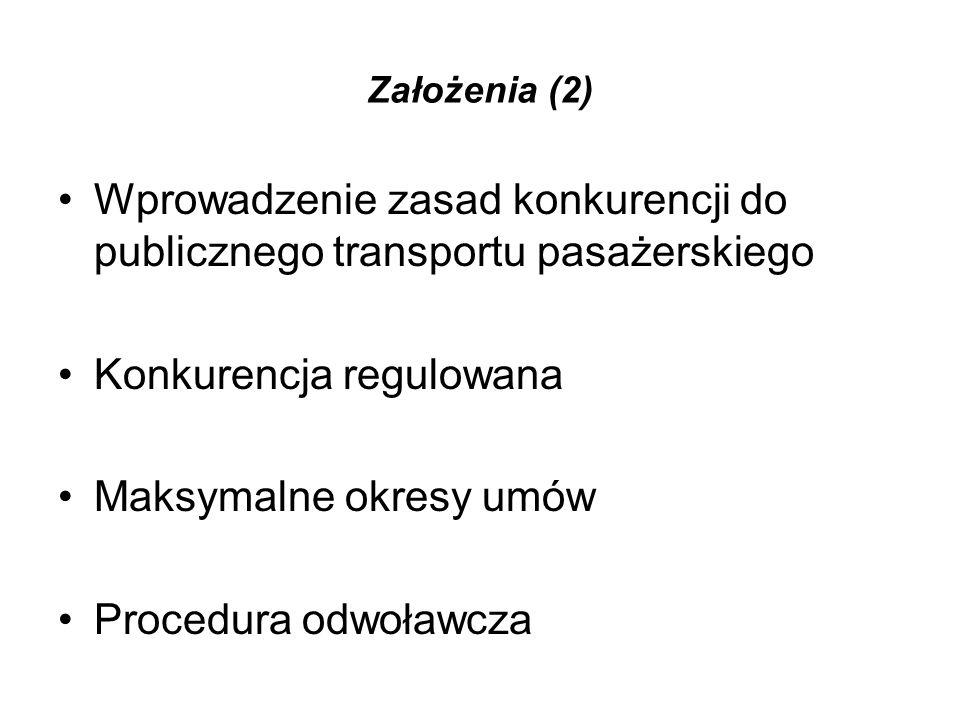 Wprowadzenie zasad konkurencji do publicznego transportu pasażerskiego