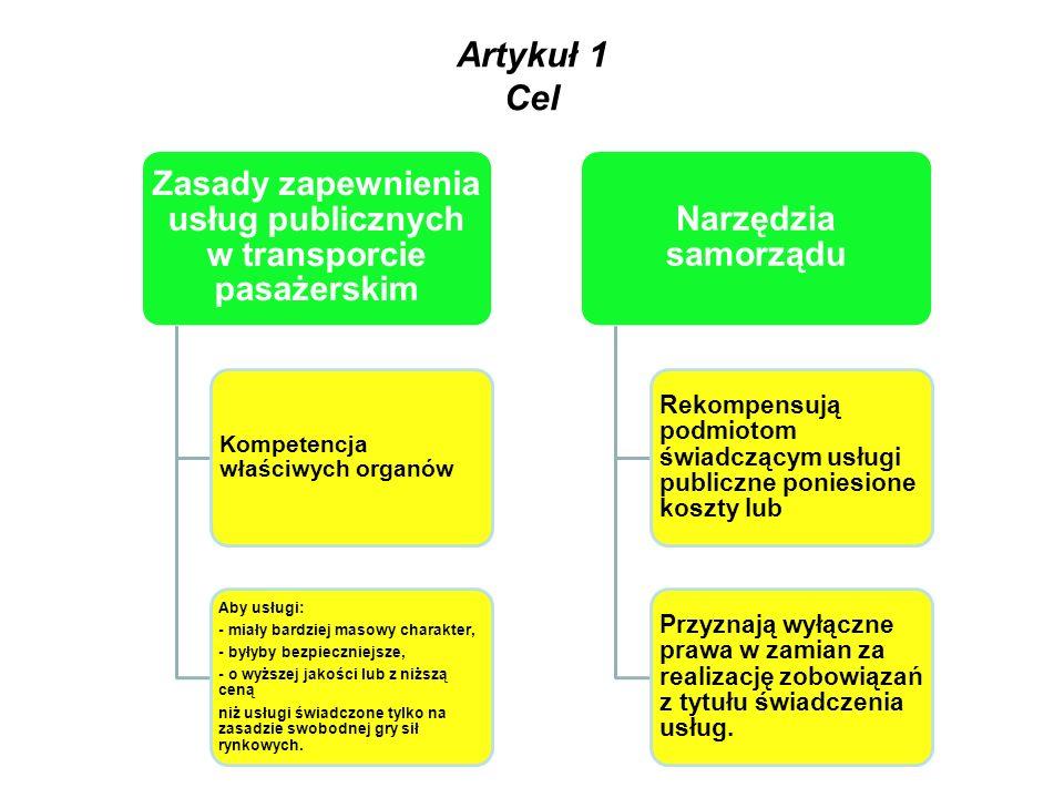 Zasady zapewnienia usług publicznych w transporcie pasażerskim