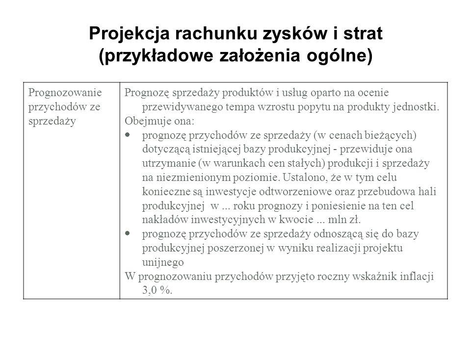 Projekcja rachunku zysków i strat (przykładowe założenia ogólne)