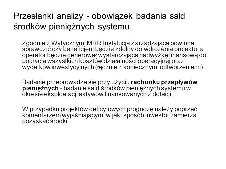 Przesłanki analizy - obowiązek badania sald środków pieniężnych systemu