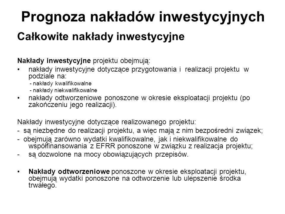 Prognoza nakładów inwestycyjnych