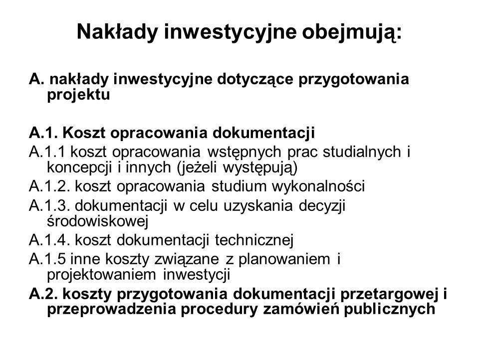 Nakłady inwestycyjne obejmują: