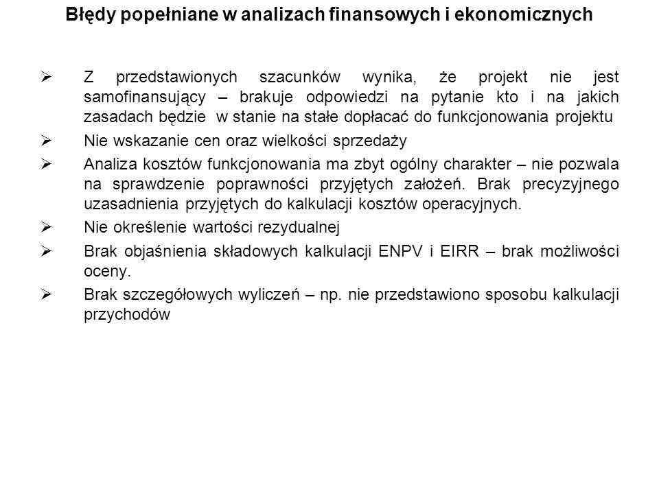 Błędy popełniane w analizach finansowych i ekonomicznych