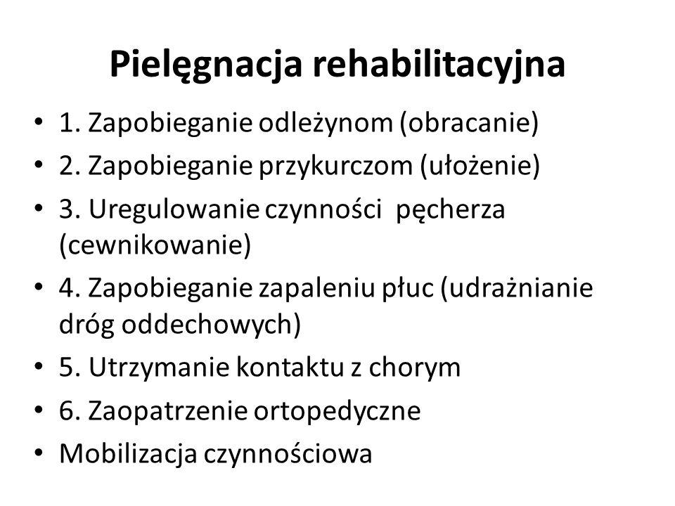 Pielęgnacja rehabilitacyjna
