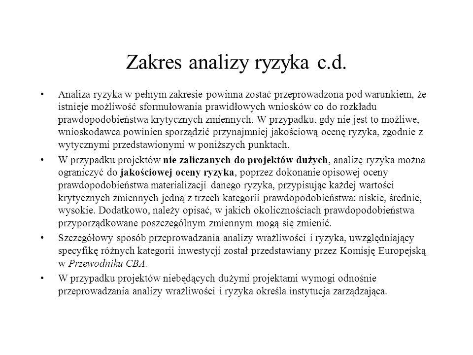 Zakres analizy ryzyka c.d.