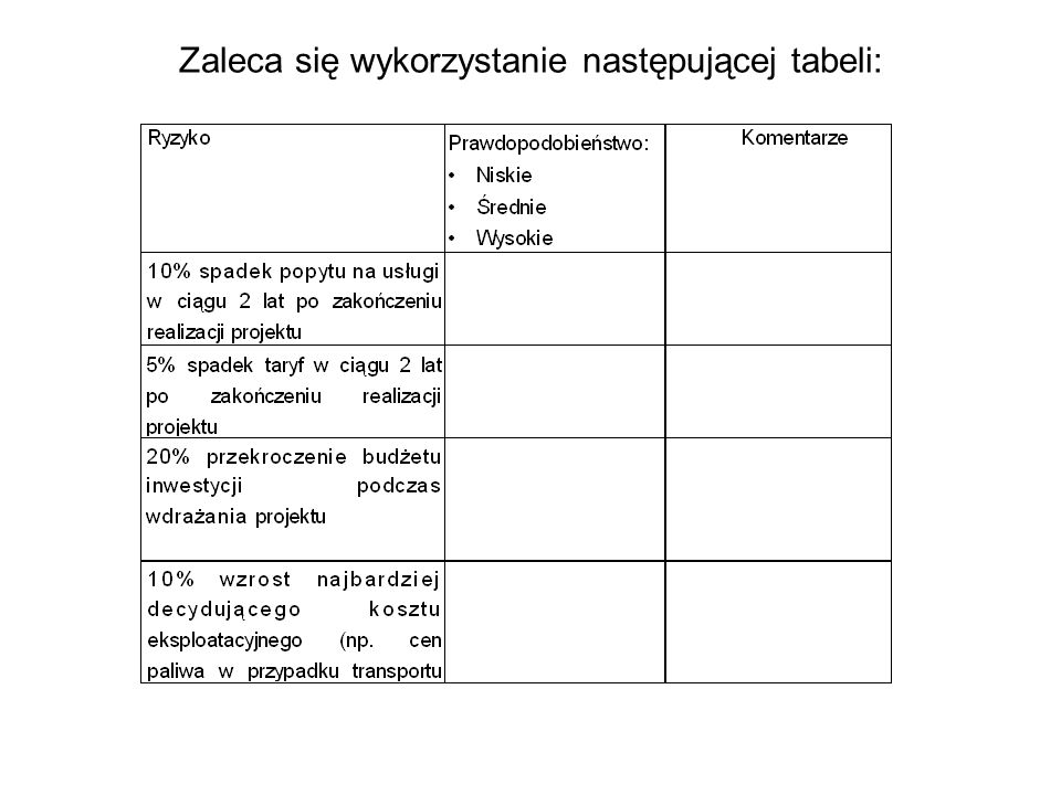 Zaleca się wykorzystanie następującej tabeli: