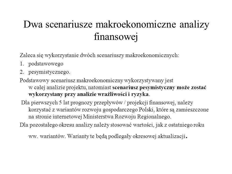 Dwa scenariusze makroekonomiczne analizy finansowej
