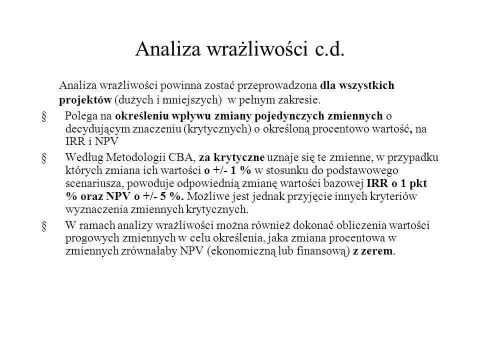 Analiza wrażliwości c.d.