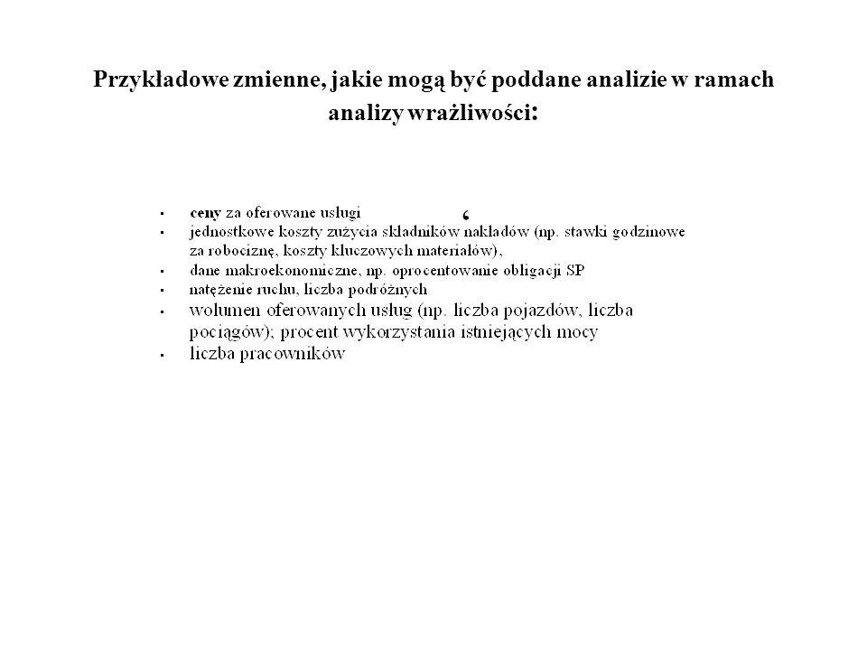 Przykładowe zmienne, jakie mogą być poddane analizie w ramach analizy wrażliwości: