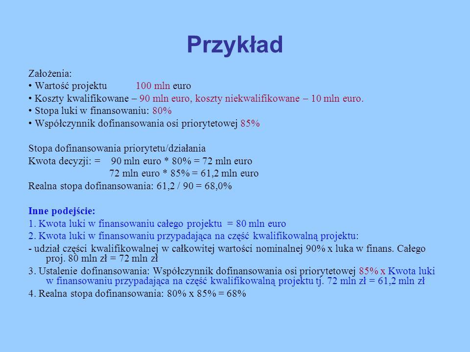 Przykład Założenia: • Wartość projektu 100 mln euro