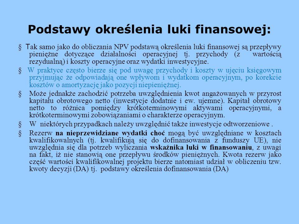Podstawy określenia luki finansowej: