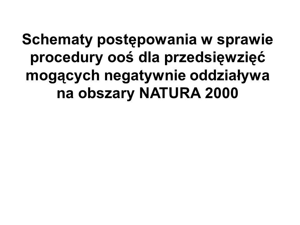 Schematy postępowania w sprawie procedury ooś dla przedsięwzięć mogących negatywnie oddziaływa na obszary NATURA 2000