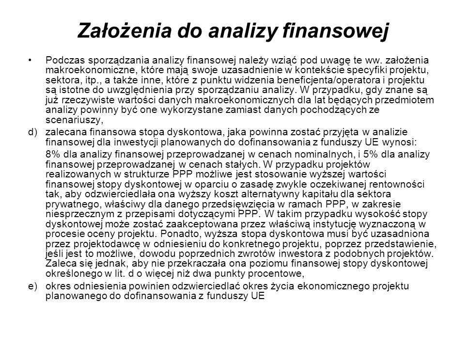 Założenia do analizy finansowej
