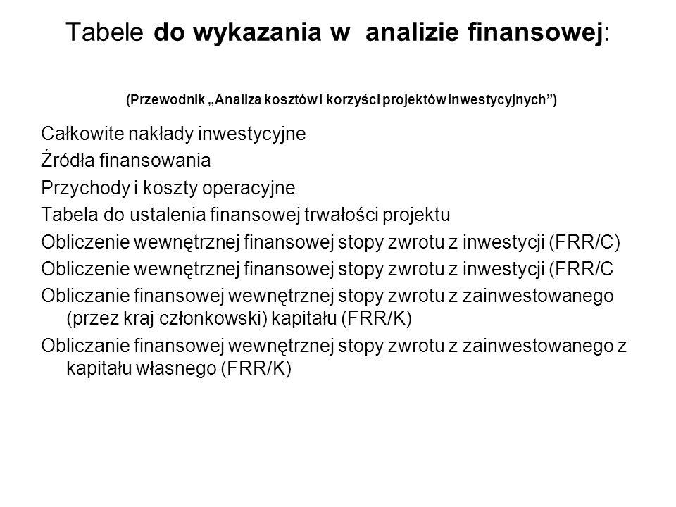 """Tabele do wykazania w analizie finansowej: (Przewodnik """"Analiza kosztów i korzyści projektów inwestycyjnych )"""