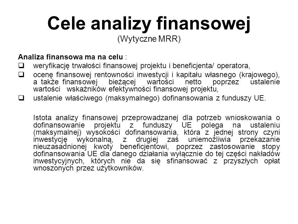 Cele analizy finansowej (Wytyczne MRR)