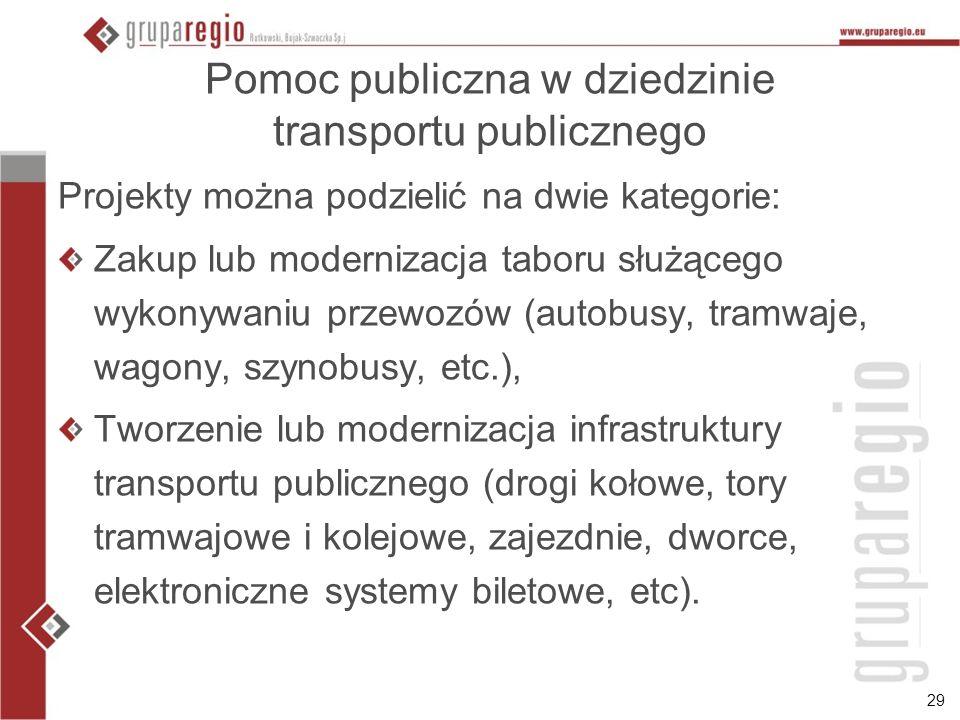 Pomoc publiczna w dziedzinie transportu publicznego
