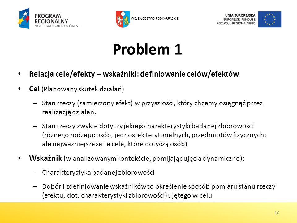 Problem 1 Relacja cele/efekty – wskaźniki: definiowanie celów/efektów