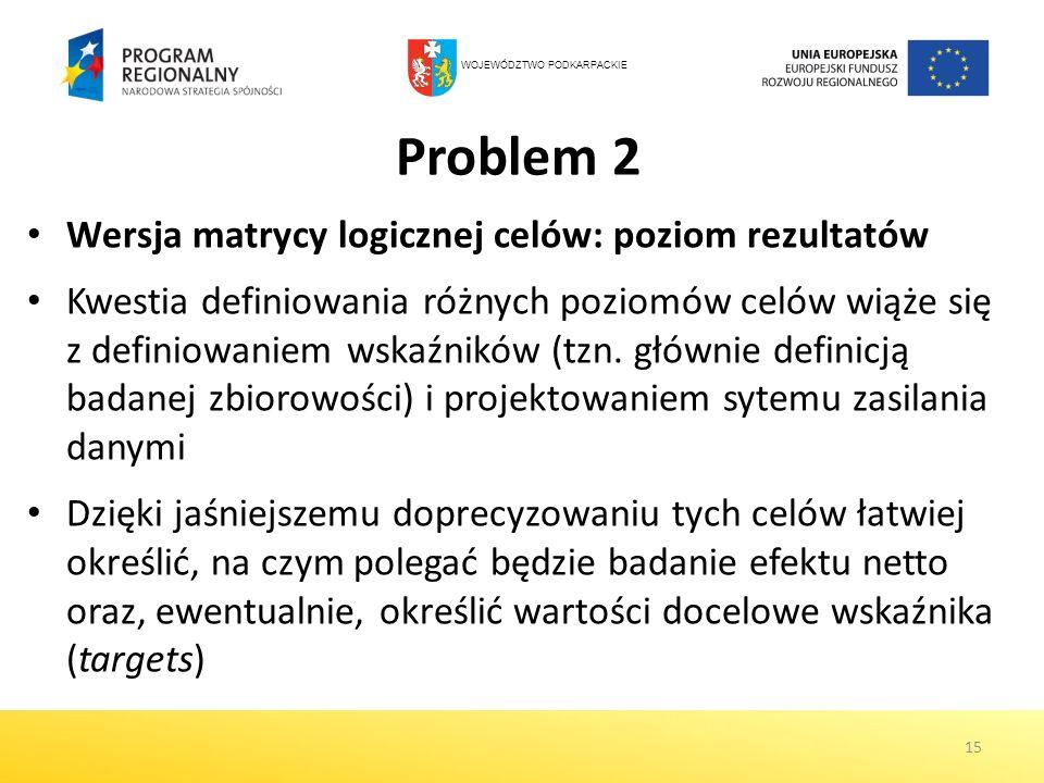 Problem 2 Wersja matrycy logicznej celów: poziom rezultatów