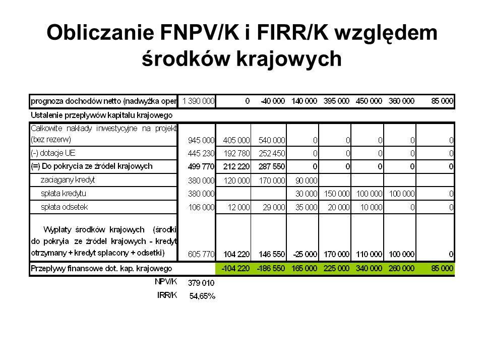 Obliczanie FNPV/K i FIRR/K względem środków krajowych
