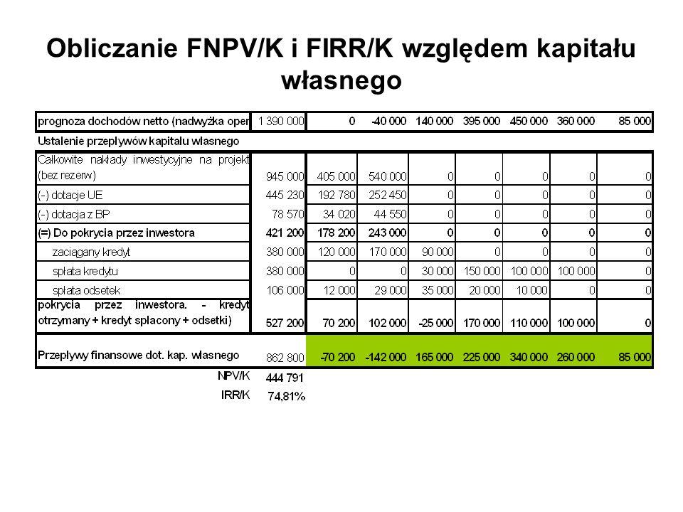 Obliczanie FNPV/K i FIRR/K względem kapitału własnego