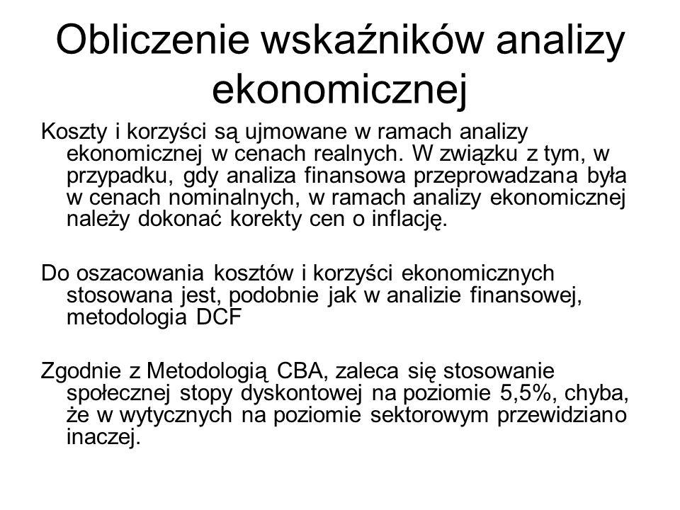Obliczenie wskaźników analizy ekonomicznej