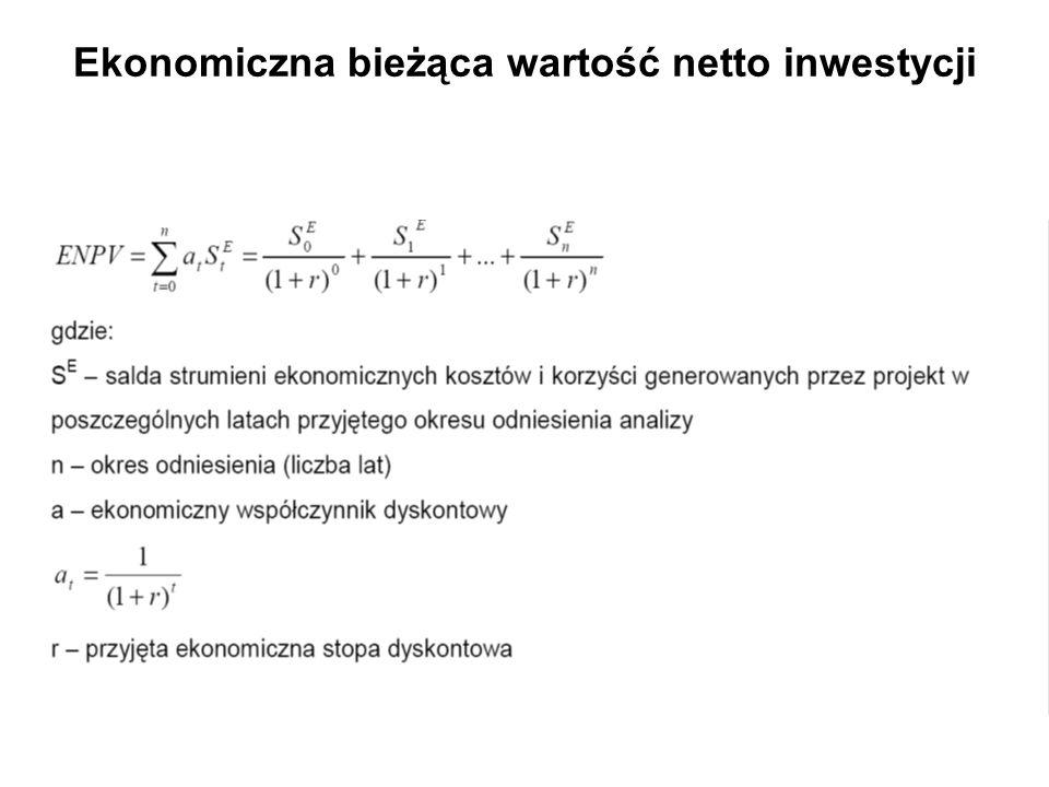 Ekonomiczna bieżąca wartość netto inwestycji