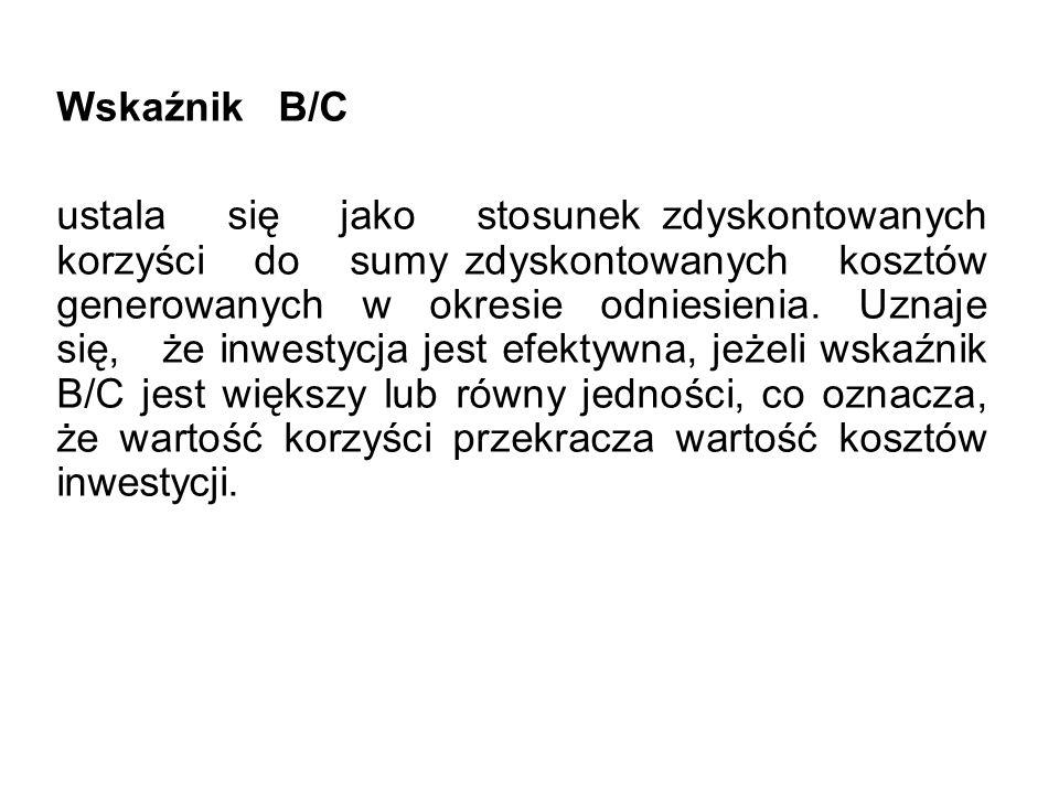Wskaźnik B/C