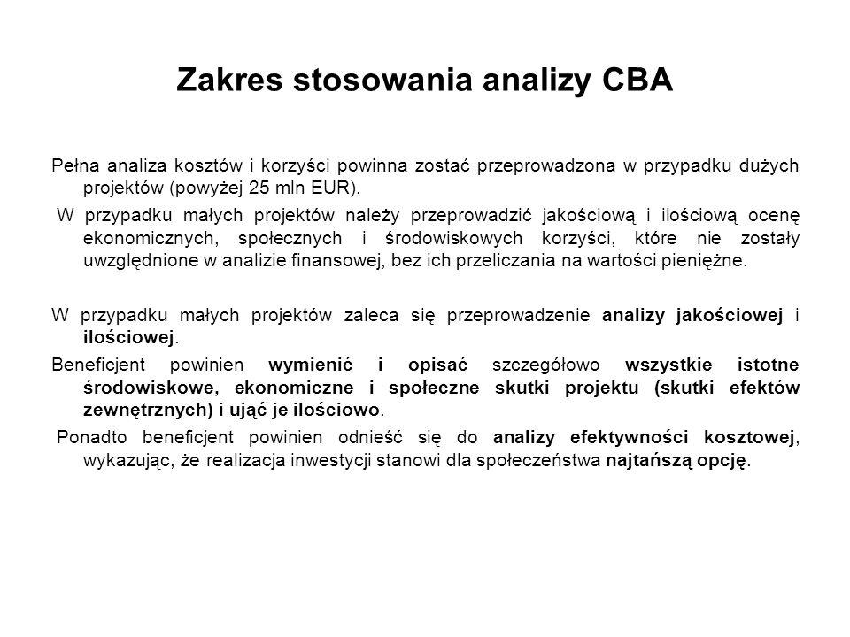 Zakres stosowania analizy CBA