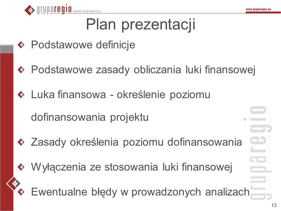 Plan prezentacji Podstawowe definicje