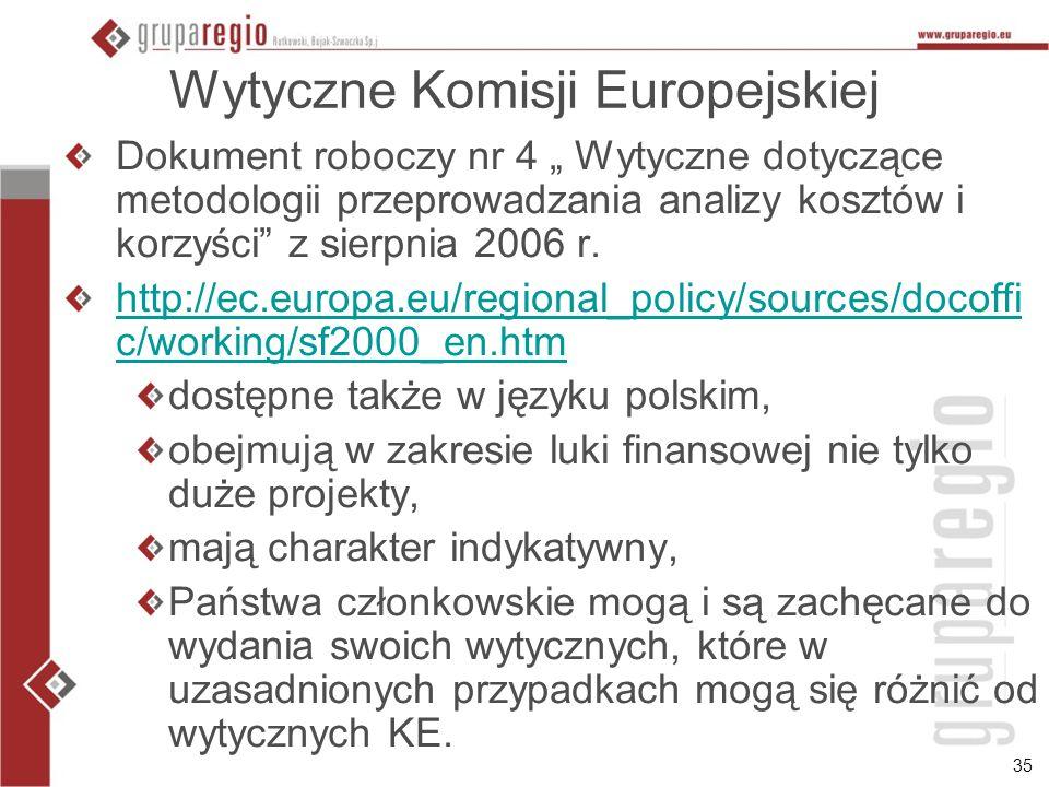 Wytyczne Komisji Europejskiej
