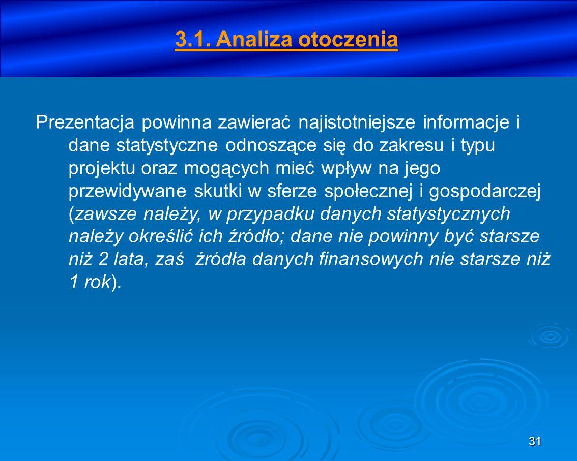 3.1. Analiza otoczenia