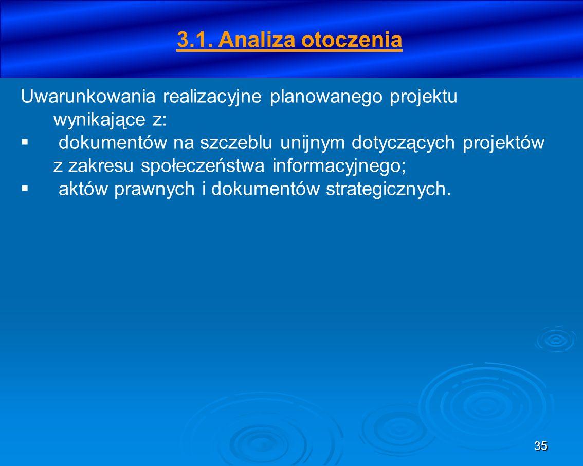 3.1. Analiza otoczenia Uwarunkowania realizacyjne planowanego projektu wynikające z: