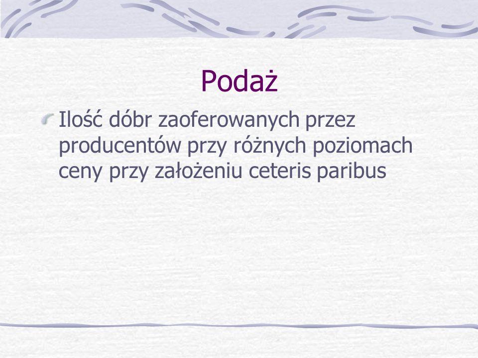 PodażIlość dóbr zaoferowanych przez producentów przy różnych poziomach ceny przy założeniu ceteris paribus.