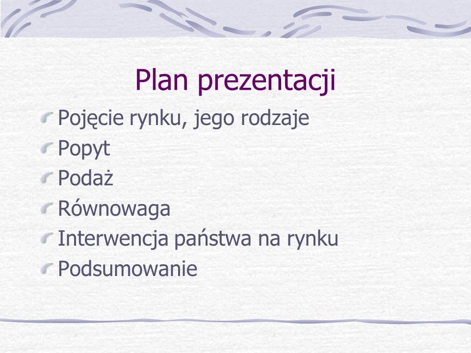 Plan prezentacji Pojęcie rynku, jego rodzaje Popyt Podaż Równowaga