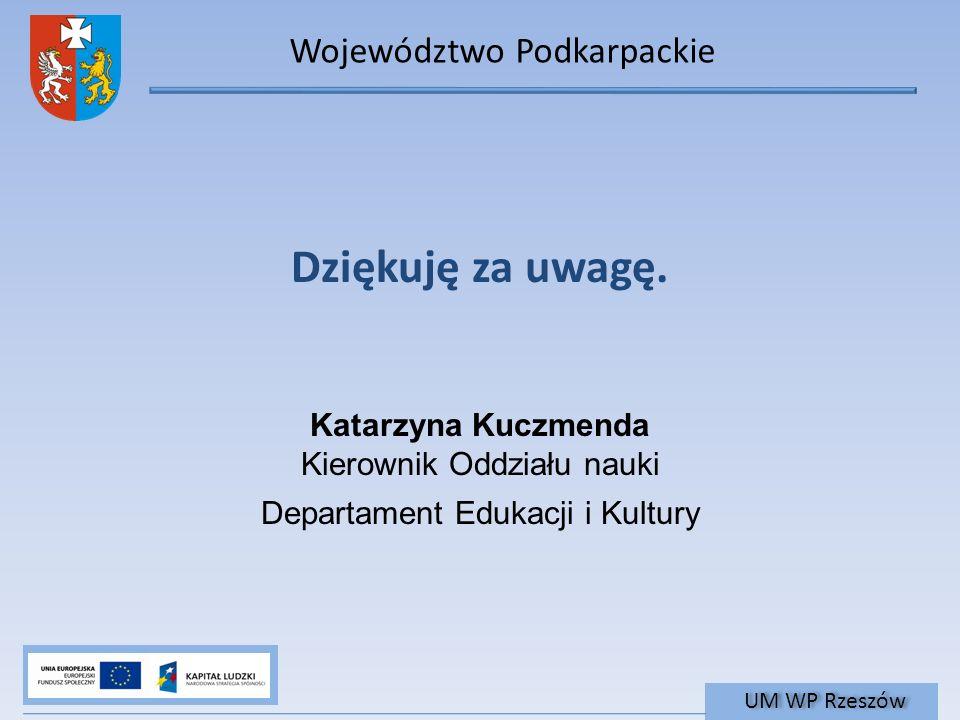 Dziękuję za uwagę. Województwo Podkarpackie Katarzyna Kuczmenda