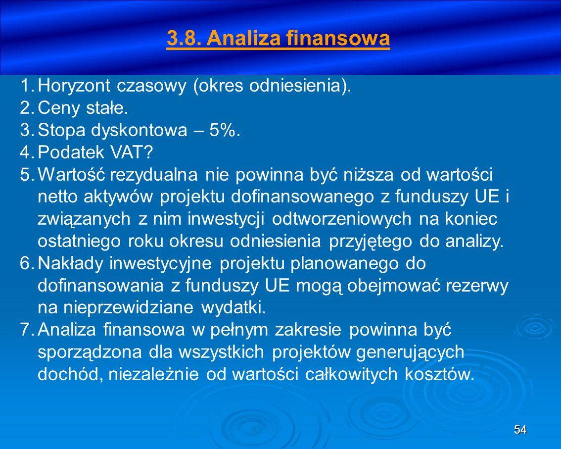 3.8. Analiza finansowa Horyzont czasowy (okres odniesienia).