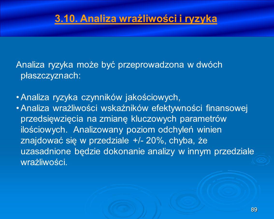 3.10. Analiza wrażliwości i ryzyka